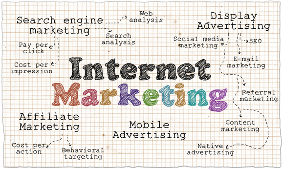 Internet Marketing for Attorneys